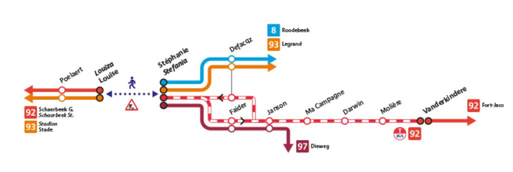 Tramonderbrekingen door spoorwerken in Brussel